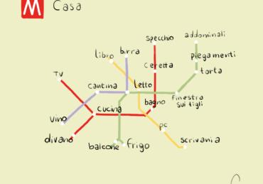 CRONACA DI UNA PANDEMIA – ITALIA, 9 APRILE 2020